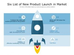Six List Of New Product Launch In Market