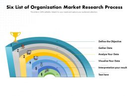 Six List Of Organization Market Research Process