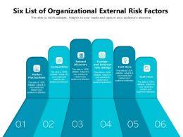 Six List Of Organizational External Risk Factors