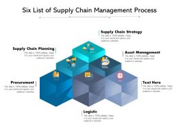 Six List Of Supply Chain Management Process
