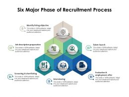 Six Major Phase Of Recruitment Process