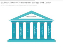 six_major_pillars_of_procurement_strategy_ppt_design_Slide01