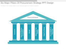 Six Major Pillars Of Procurement Strategy Ppt Design