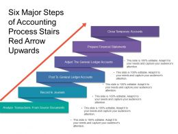 Six Major Steps Of Accounting Process Stairs Red Arrow Upwards