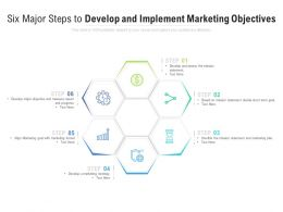 Six Major Steps To Develop And Implement Marketing Objectives