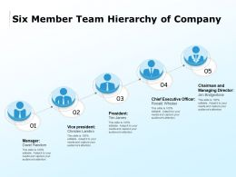 Six Member Team Hierarchy Of Company