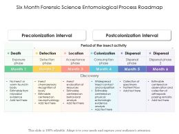 Six Month Forensic Science Entomological Process Roadmap