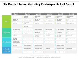 Six Month Internet Marketing Roadmap With Paid Search