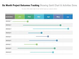Six Month Project Outcomes Tracking Showing Gantt Chart And Activities Done