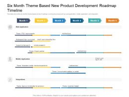 Six Month Theme Based New Product Development Roadmap Timeline Powerpoint Template