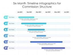 Six Month Timeline For Commission Structure Infographic Template