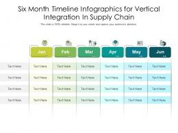 Six Month Timeline For Vertical Integration In Supply Chain Infographic Template