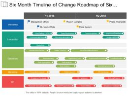 Six Month Timeline Of Change Roadmap Of Six Month Covering Leadership Operation And Marketing