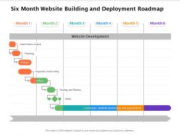 Six Month Website Building And Deployment Roadmap