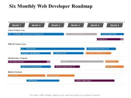 Six Monthly Web Developer Roadmap