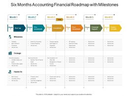 Six Months Accounting Financial Roadmap With Milestones