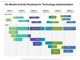 Six Months Activity Roadmap For Technology Implementation
