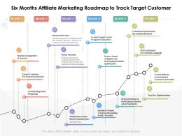 Six Months Affiliate Marketing Roadmap To Track Target Customer