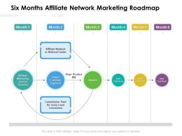 Six Months Affiliate Network Marketing Roadmap