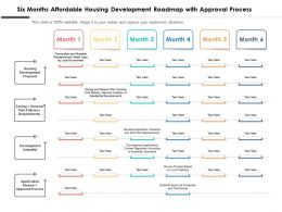 Six Months Affordable Housing Development Roadmap With Approval Process