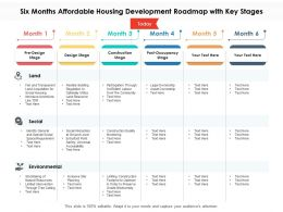 Six Months Affordable Housing Development Roadmap With Key Stages