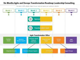 Six Months Agile And Devops Transformation Roadmap Leadership Consulting