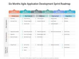 Six Months Agile Application Development Sprint Roadmap