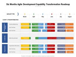 Six Months Agile Development Capability Transformation Roadmap