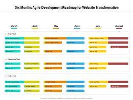 Six Months Agile Development Roadmap For Website Transformation