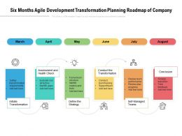 Six Months Agile Development Transformation Planning Roadmap Of Company