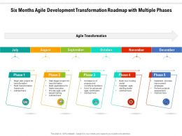 Six Months Agile Development Transformation Roadmap With Multiple Phases