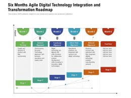 Six Months Agile Digital Technology Integration And Transformation Roadmap