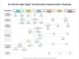 Six Months Agile Digital Transformation Implementation Roadmap