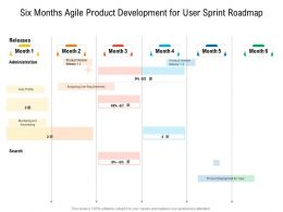 Six Months Agile Product Development For User Sprint Roadmap