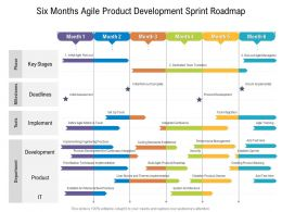 Six Months Agile Product Development Sprint Roadmap