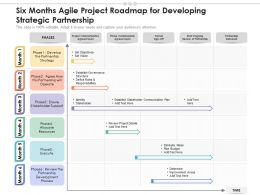 Six Months Agile Project Roadmap For Developing Strategic Partnership