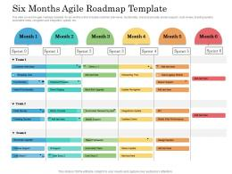 Six Months Agile Roadmap Timeline Powerpoint Template