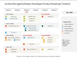 Six Months Agile Software Developer Product Roadmap Timeline