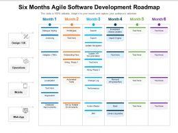 Six Months Agile Software Development Roadmap