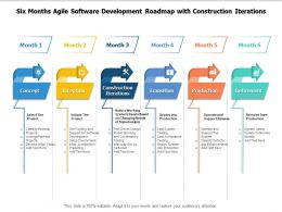 Six Months Agile Software Development Roadmap With Construction Iterations