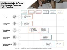 Six Months Agile Software Development Roadmap With Planning