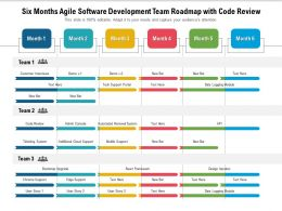 Six Months Agile Software Development Team Roadmap With Code Review