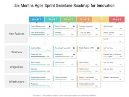 Six Months Agile Sprint Swimlane Roadmap For Innovation