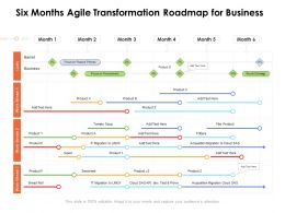 Six Months Agile Transformation Roadmap For Business