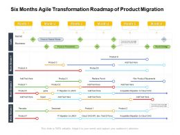 Six Months Agile Transformation Roadmap Of Product Migration