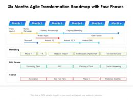 Six Months Agile Transformation Roadmap With Four Phases