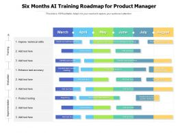 Six Months AI Training Roadmap For Product Manager