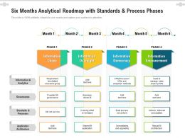 Six Months Analytical Roadmap With Standards And Process Phases