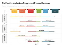 Six Months Application Deployment Planner Roadmap