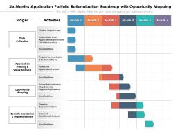 Six Months Application Portfolio Rationalization Roadmap With Opportunity Mapping